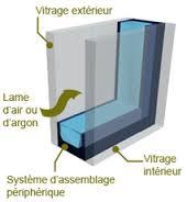 schema VITRAGE