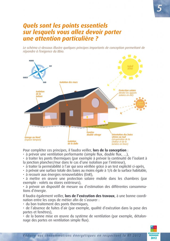 R glementation thermique 2012 compte isolation for Construction rt 2012